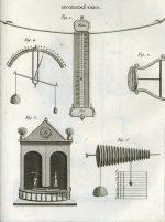 Introduction historique à la technologie des hygrostats