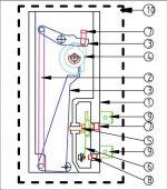 Bases pratiques de fonctionnement des hygrostats